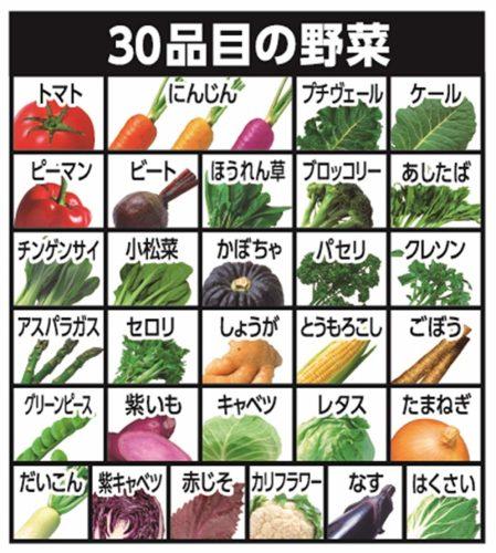 含まれる野菜